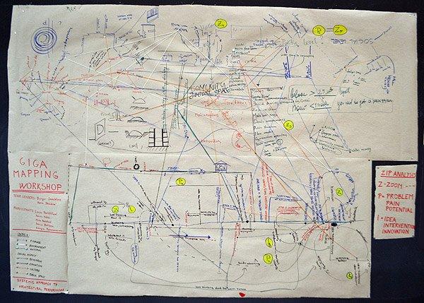 Gigamap of workshop